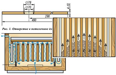 Схема вентиляции улья