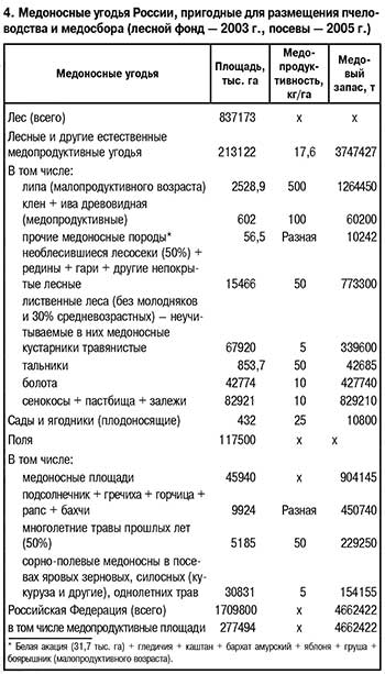 n0313 20-4